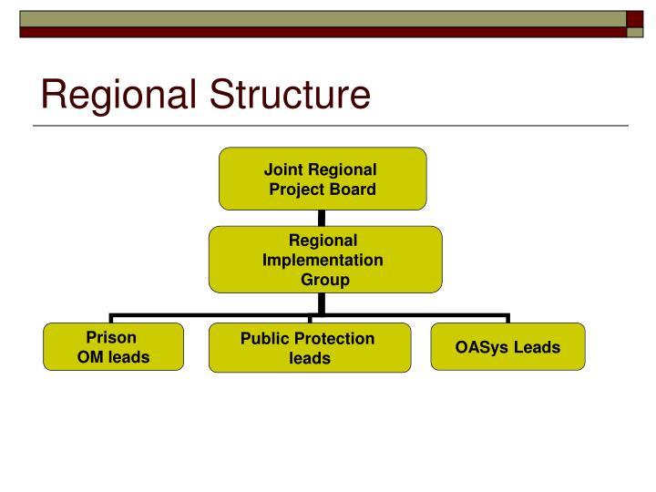 Regional Structure