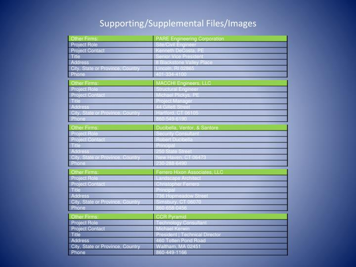Supporting/Supplemental Files/Images