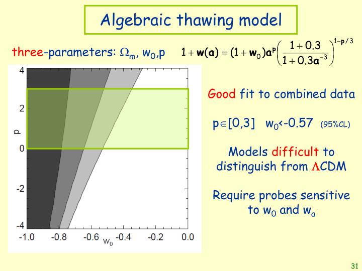 Algebraic thawing model