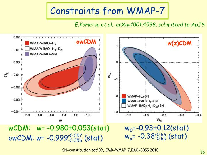 Constraints from WMAP-7