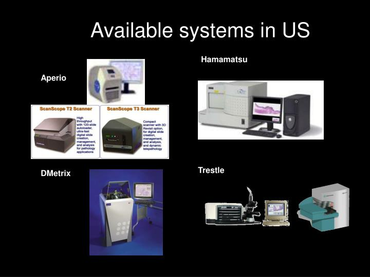 Available systems in US