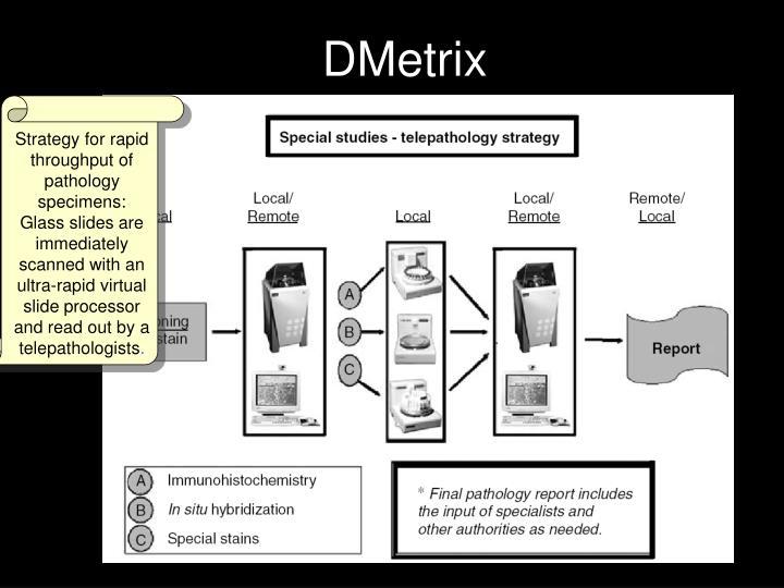 DMetrix