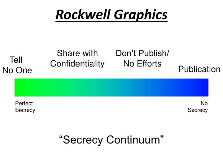 Rockwell Graphics