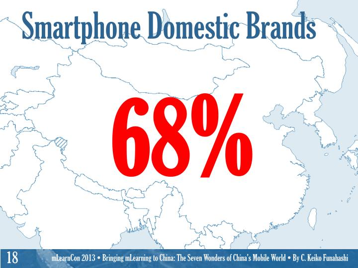 Smartphone Domestic Brands