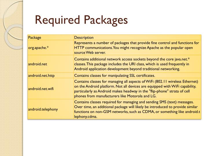 Required Packages
