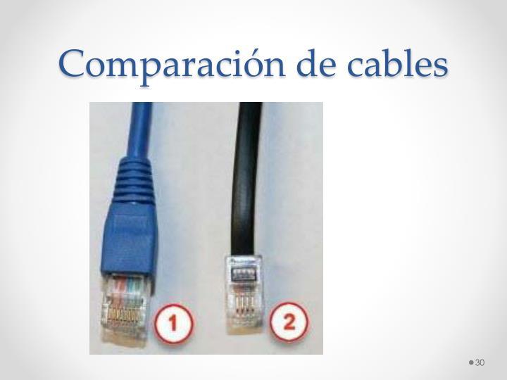 Comparación de cables
