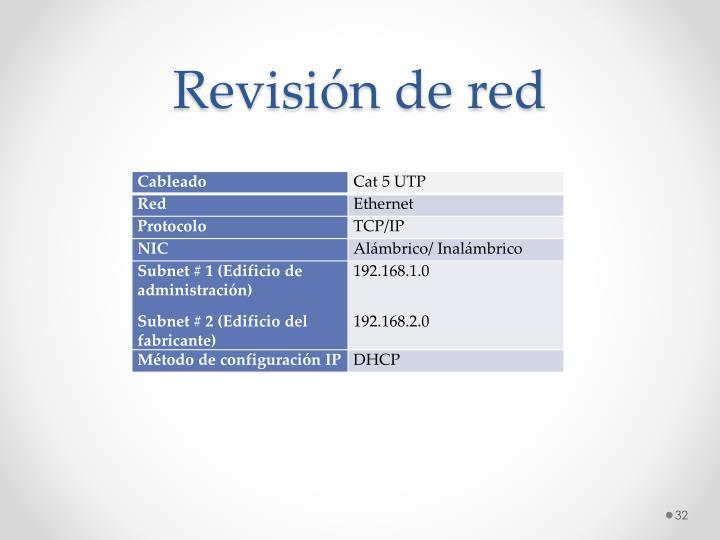 Revisión de red