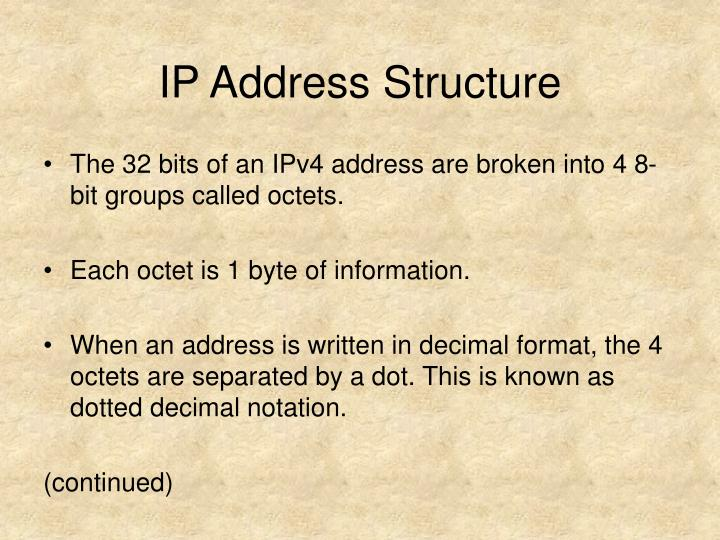 IP Address Structure