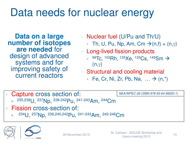 Data needs for nuclear energy