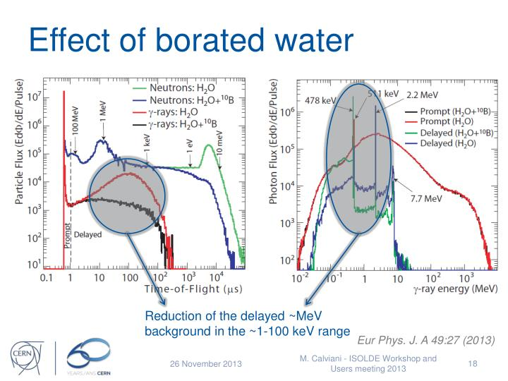 Effect of borated water