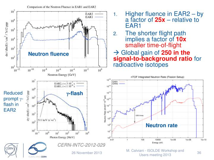 Higher fluence in EAR2 – by a factor of