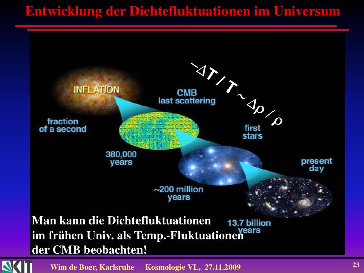 Entwicklung der Dichtefluktuationen im Universum