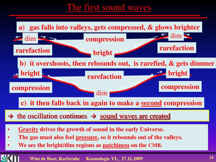 The first sound waves