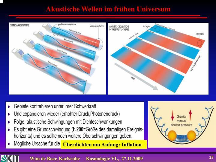 Akustische Wellen im frühen Universum