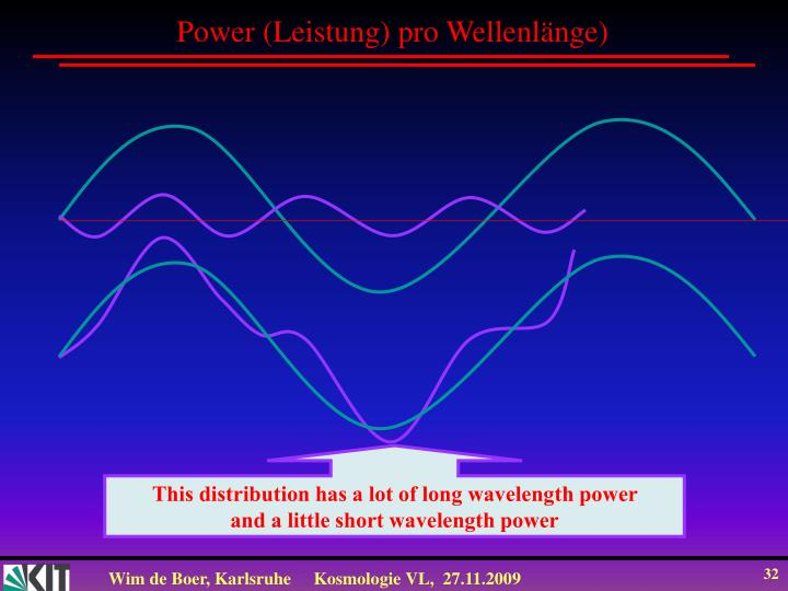 Power (Leistung) pro Wellenl