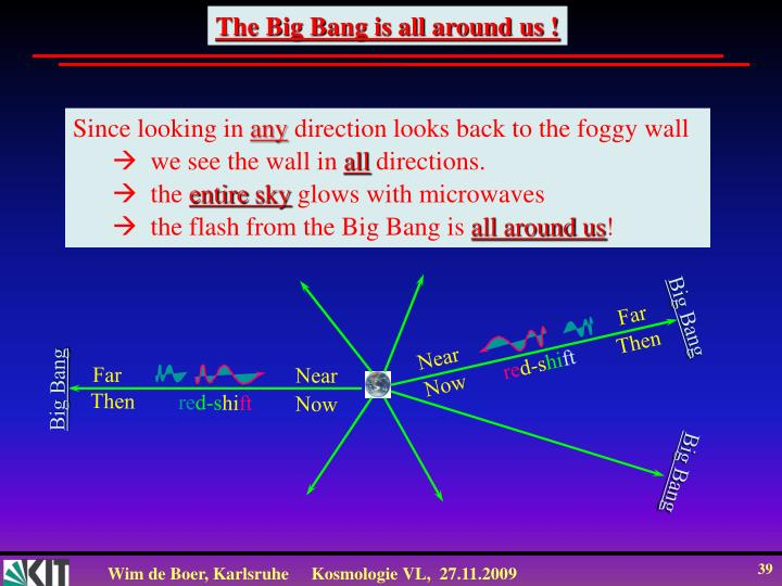 The Big Bang is all around us !