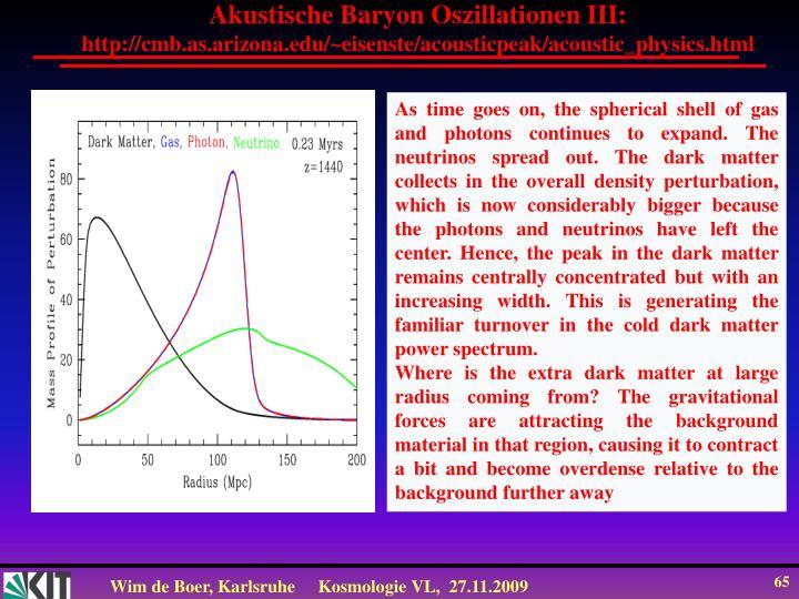 Akustische Baryon Oszillationen III: