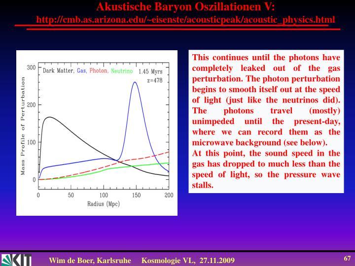 Akustische Baryon Oszillationen V: