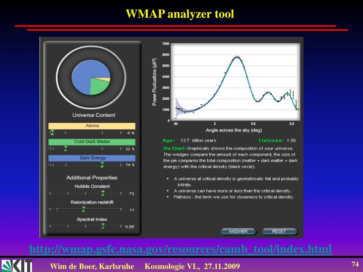 WMAP analyzer tool