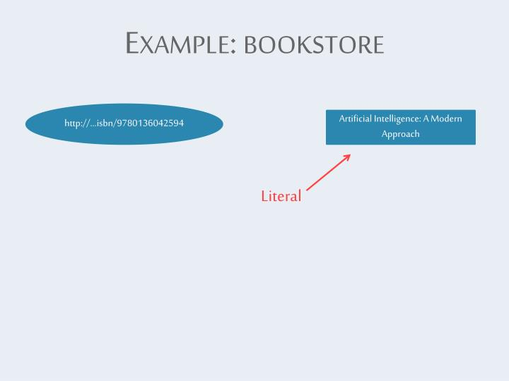 Example: bookstore