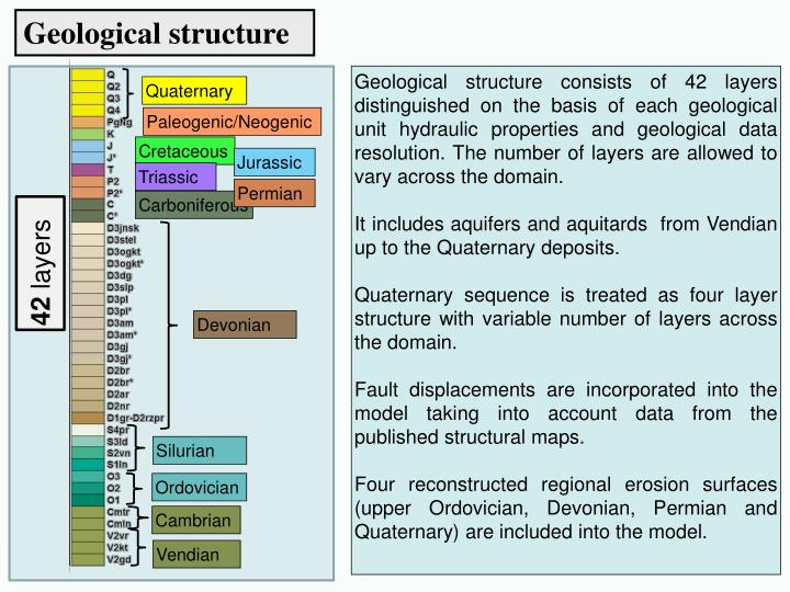 Geological structure