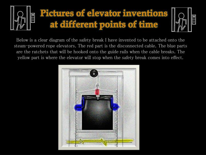 Pictures of elevator inventions