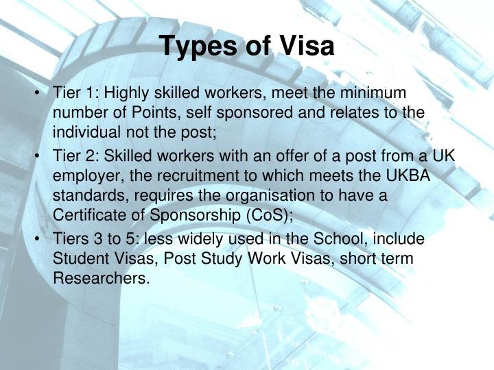 Types of Visa