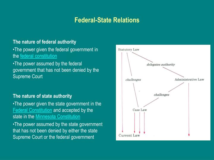 Federal-State Relations