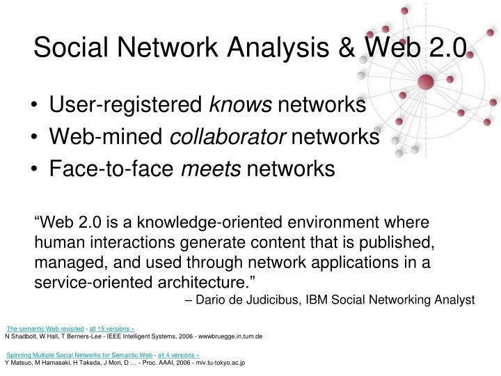 Social Network Analysis & Web 2.0