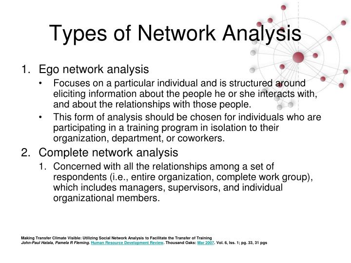 Types of Network Analysis