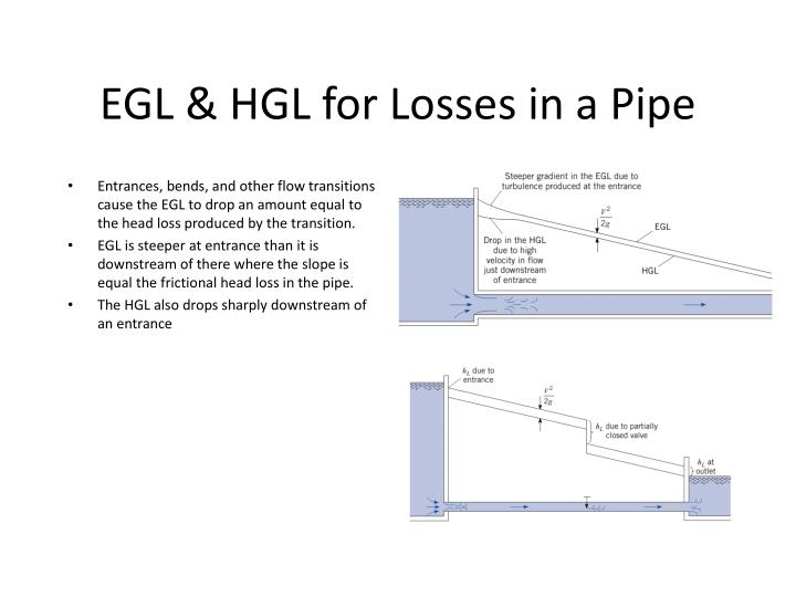 EGL & HGL for Losses in a Pipe