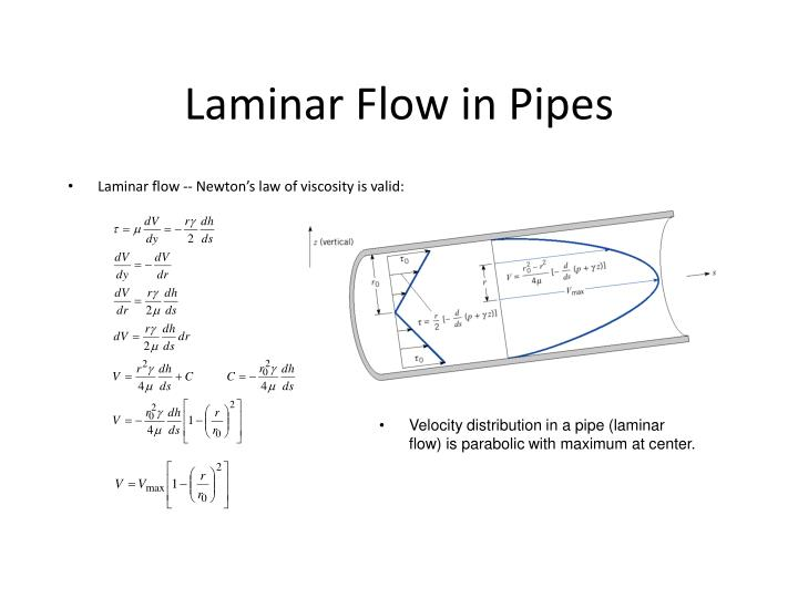 Laminar Flow in Pipes