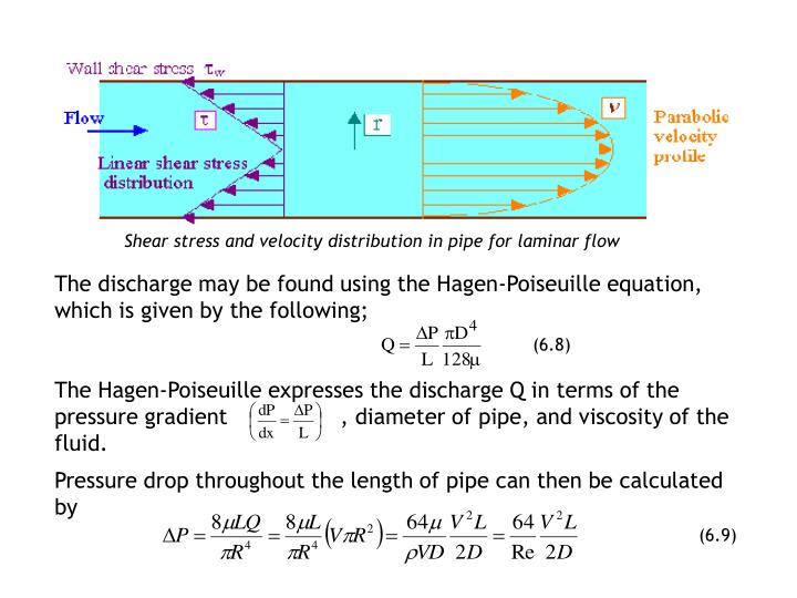 The discharge may be found using the Hagen-Poiseuille equation, which is given by the following;