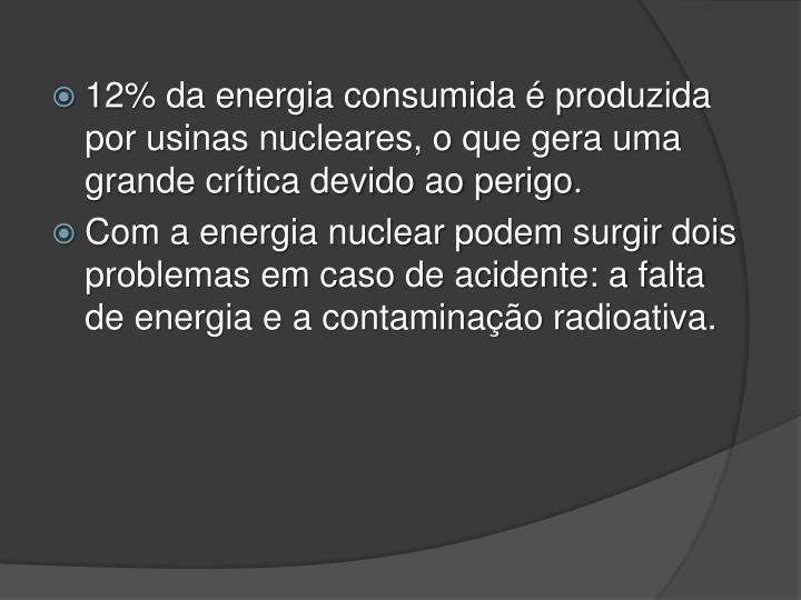12% da energia consumida é produzida por usinas nucleares, o que gera uma grande crítica devido ao perigo.