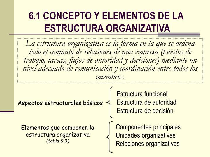 6.1 CONCEPTO Y ELEMENTOS DE LA