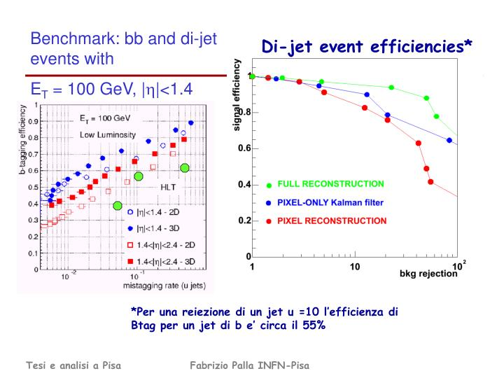 Benchmark: bb and di-jet events with