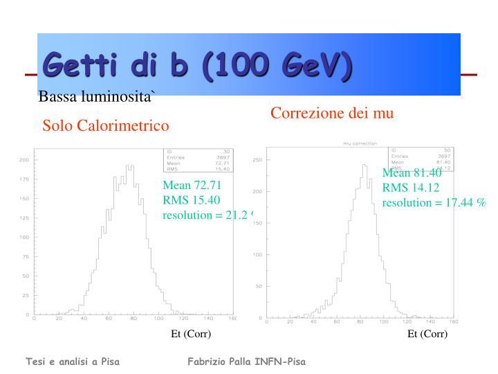Getti di b (100 GeV)