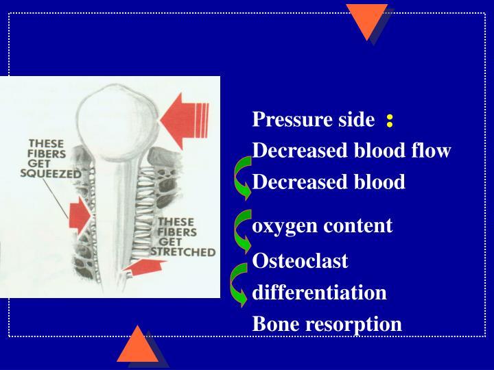 Pressure side