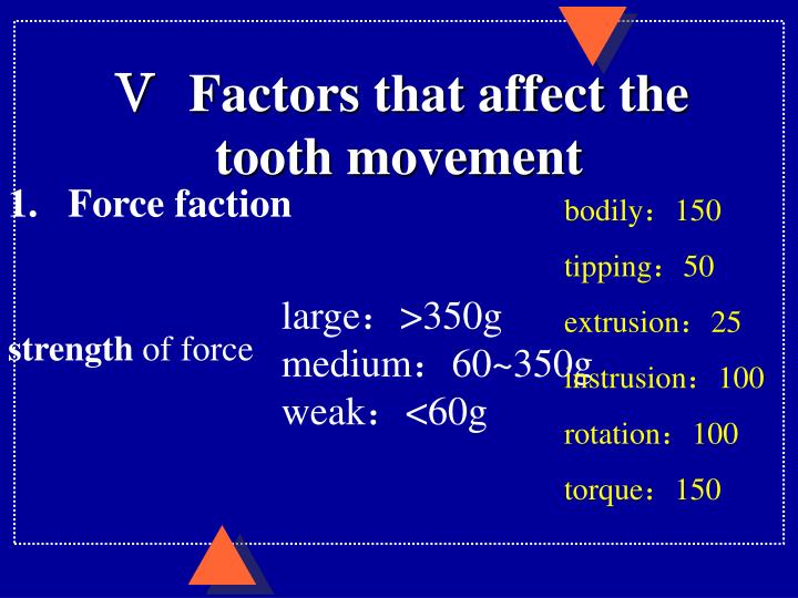 Ⅴ  Factors that affect the tooth movement