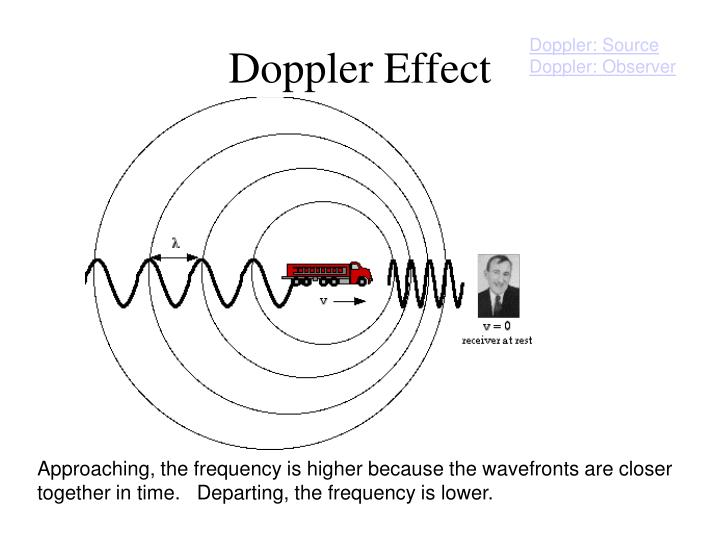 Doppler: Source