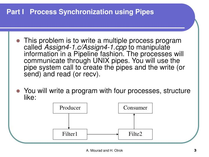 process synchronization You always initiate the synchronization process from the target server, which is the server that contains the mirror cubes you must have administrator authority for this server to initiate the synchronization process you can synchronize on demand or schedule the synchronization process to be.