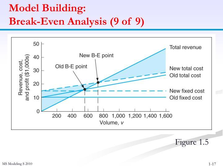 Model Building: