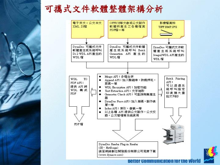 可攜式文件軟體整體架構分析