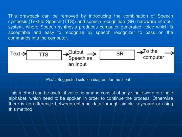 This drawback can be removed by introducing the combination of Speech synthesis (Text-to-Speech (TTS)) and speech recognition (SR) hardware into our system, where Speech synthesis produces computer generated voice which is acceptable and easy to recognize by speech recognizer to pass on the commands into the computer.