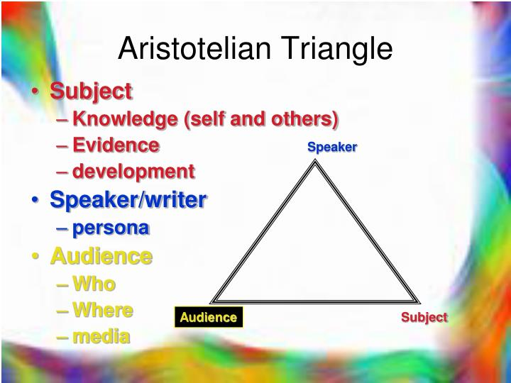 Aristotelian Triangle