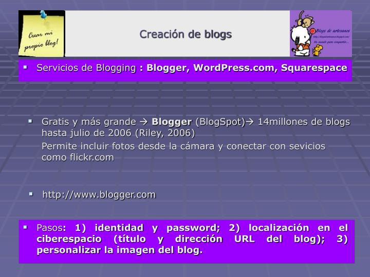 Creación de blogs
