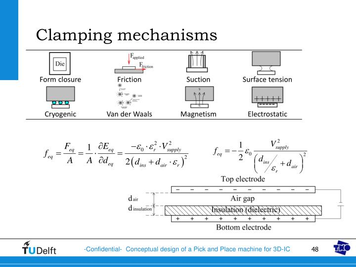 Clamping mechanisms