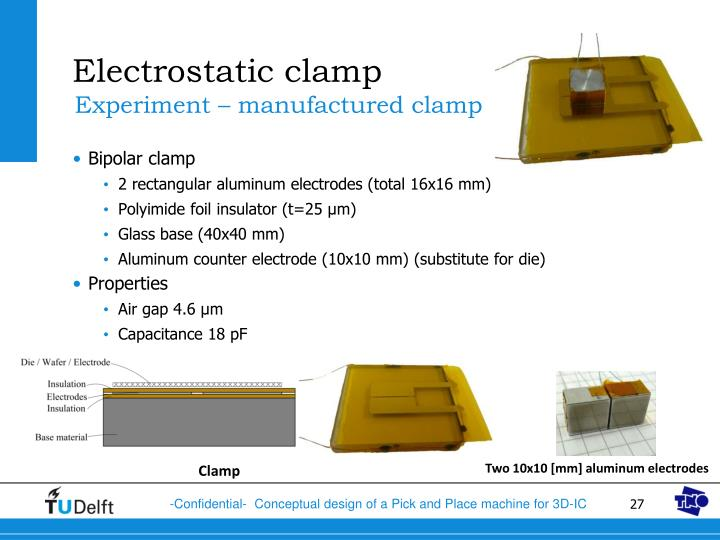 Electrostatic clamp