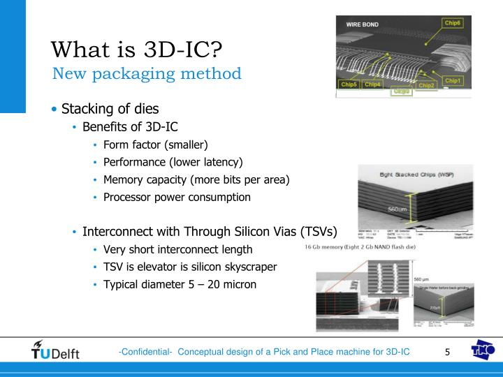 What is 3D-IC?
