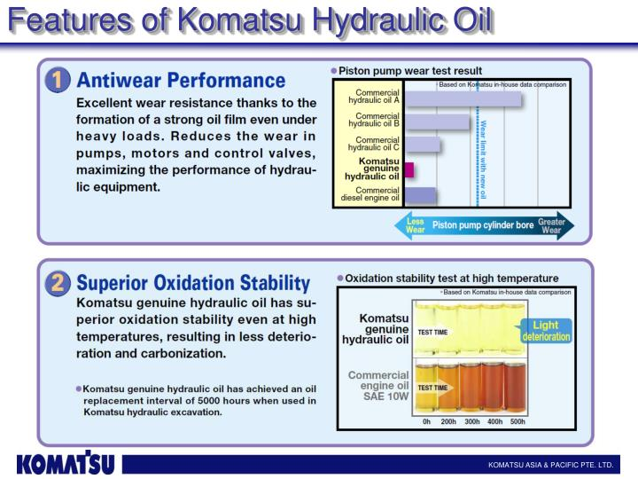 Features of Komatsu Hydraulic Oil